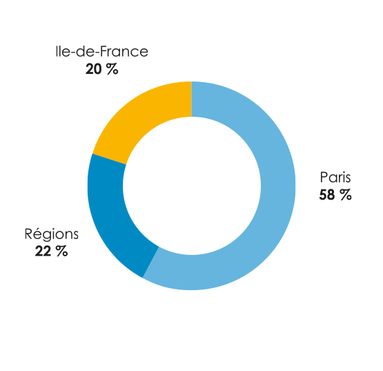 Répartition géographique Pierre Expansion